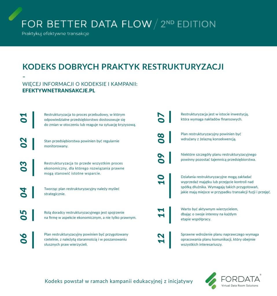#FBDF_Dobre_praktyki_restrukturyzacja